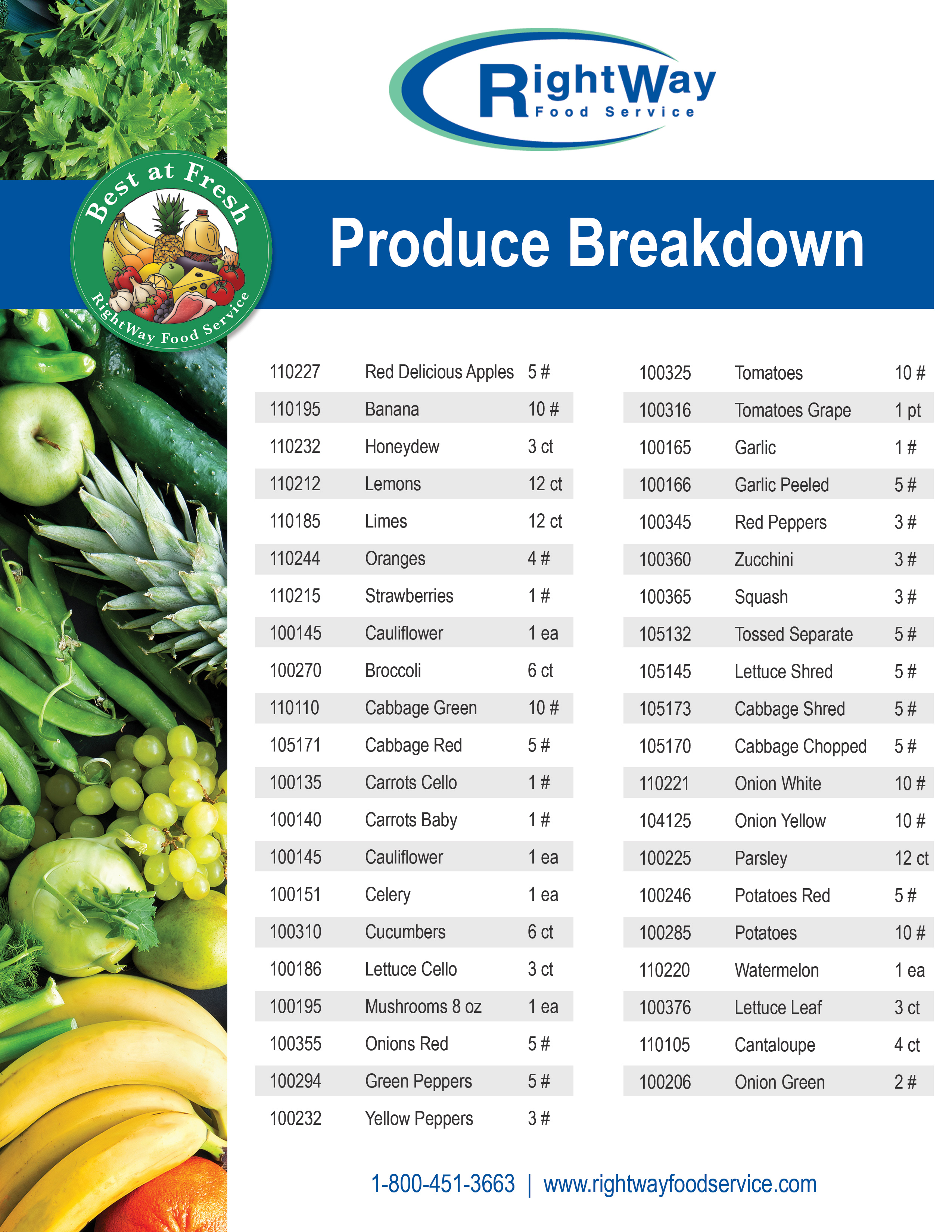 Produce Breakdown