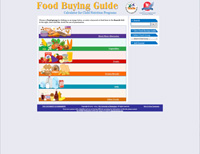 rightway food service food buying guide calculator rh rightwayfoodservice com food buying guide calculator online food buying guide calculator