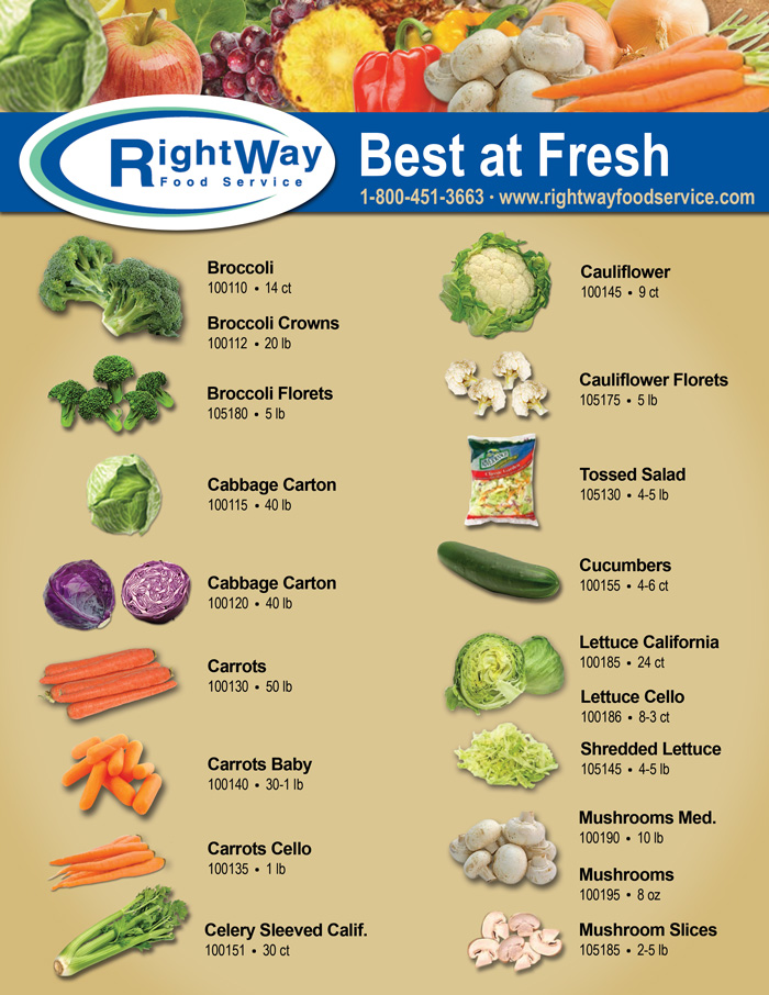 Best at Fresh Produce